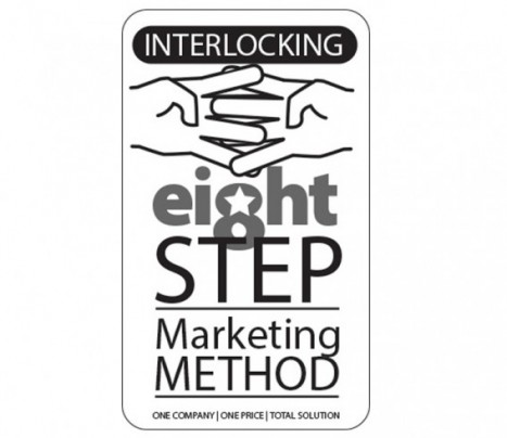 Interlocking Marketing Strategy